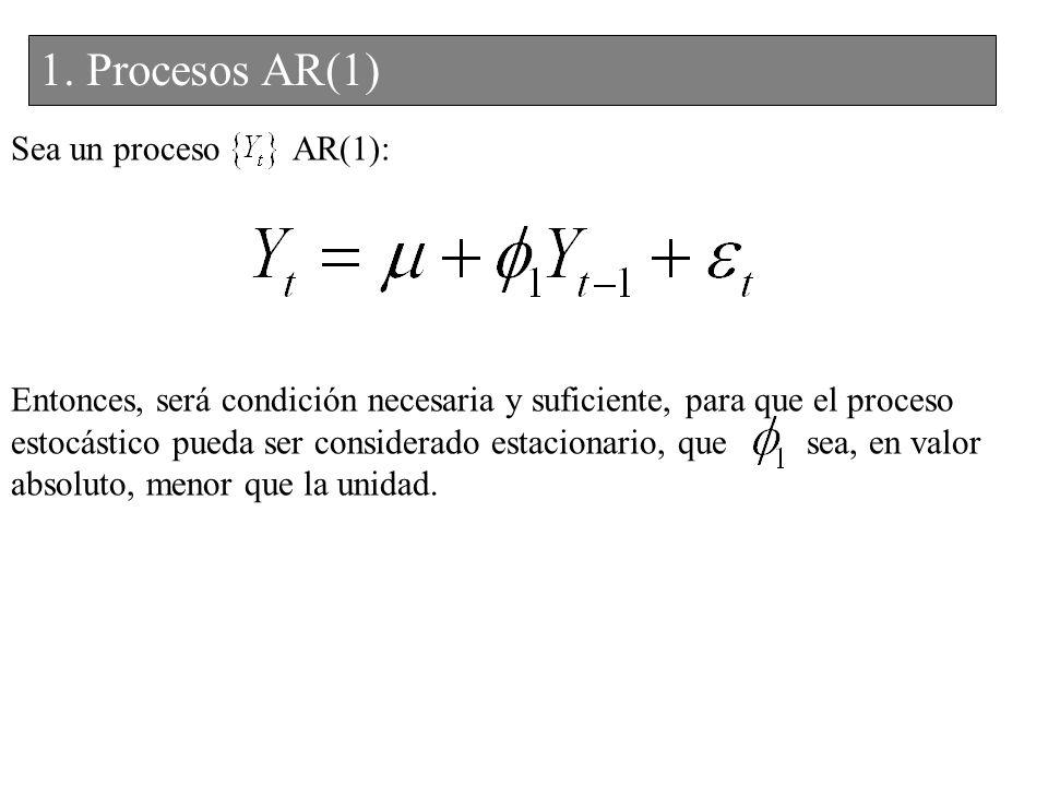 Sea un proceso AR(1): Entonces, será condición necesaria y suficiente, para que el proceso estocástico pueda ser considerado estacionario, que sea, en