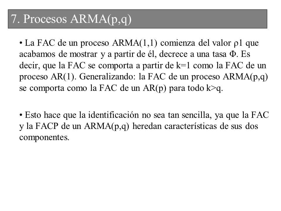La FAC de un proceso ARMA(1,1) comienza del valor ρ1 que acabamos de mostrar y a partir de él, decrece a una tasa Φ. Es decir, que la FAC se comporta