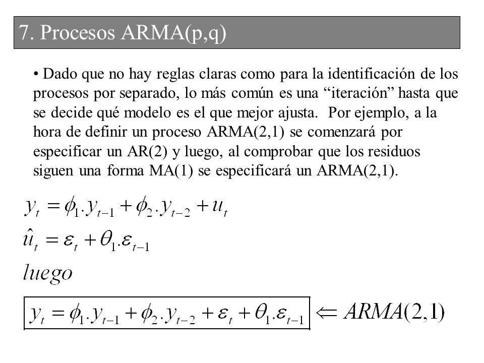 Dado que no hay reglas claras como para la identificación de los procesos por separado, lo más común es una iteración hasta que se decide qué modelo e