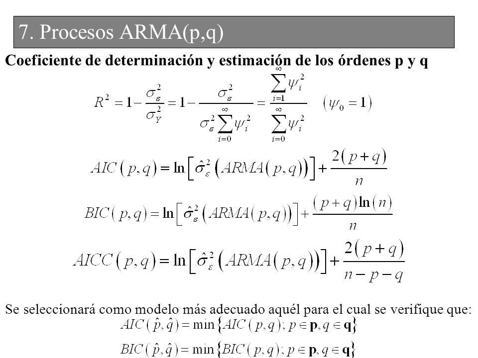 Coeficiente de determinación y estimación de los órdenes p y q Se seleccionará como modelo más adecuado aquél para el cual se verifique que: 7. Proces