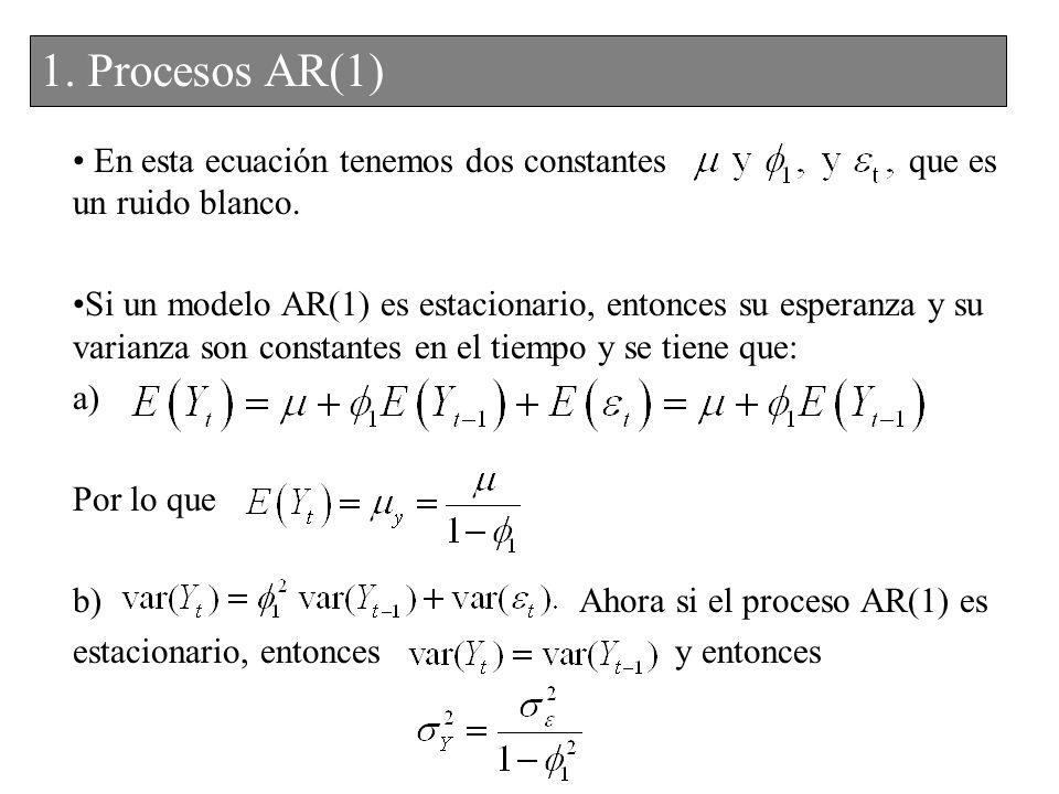 La función de autocovarianzas asume la forma: Mientras que la FAC satisface la siguiente ecuación en-diferencias: Cuya solución es: La FACP será de la forma: 1.