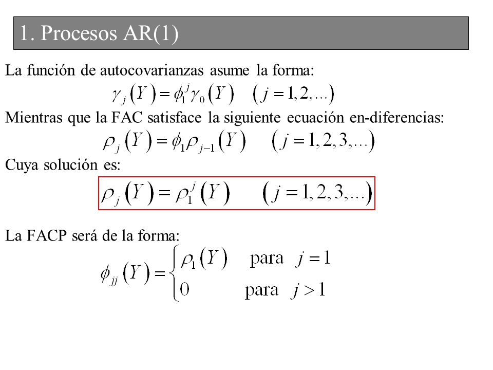 La función de autocovarianzas asume la forma: Mientras que la FAC satisface la siguiente ecuación en-diferencias: Cuya solución es: La FACP será de la