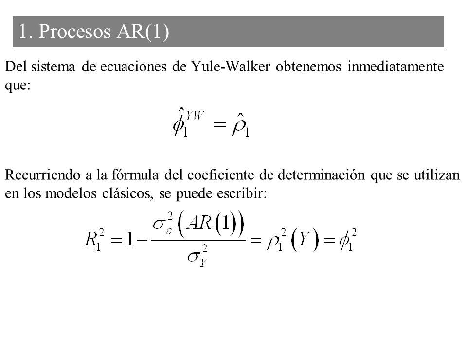 Del sistema de ecuaciones de Yule-Walker obtenemos inmediatamente que: Recurriendo a la fórmula del coeficiente de determinación que se utilizan en lo