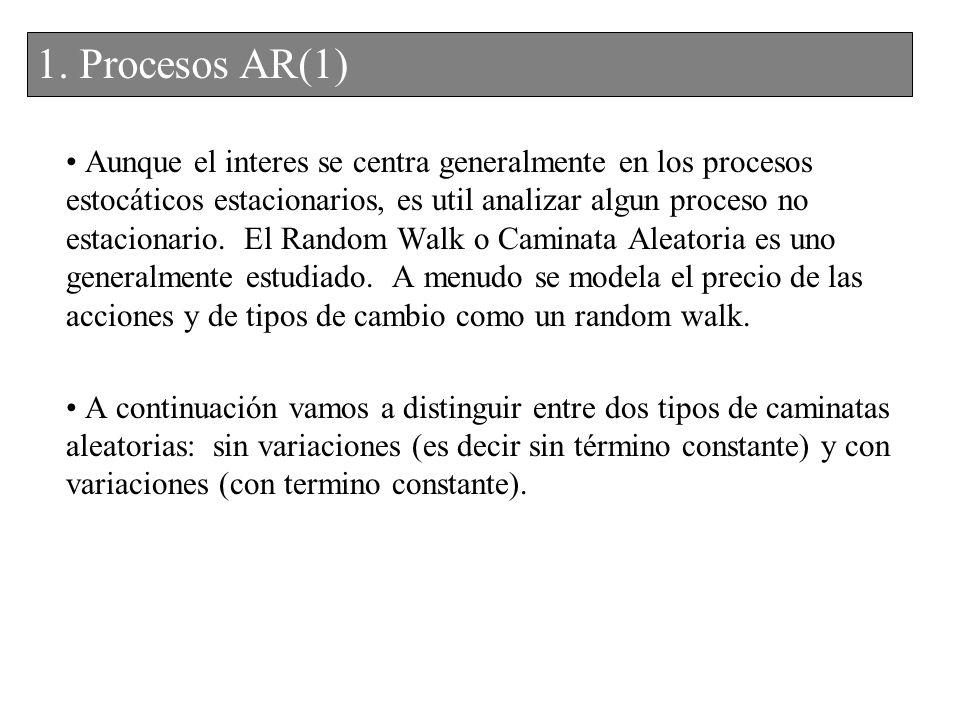 Caminata Aleatoria sin Variaciones: Supongamos que ε t es una variación ruido blanco.