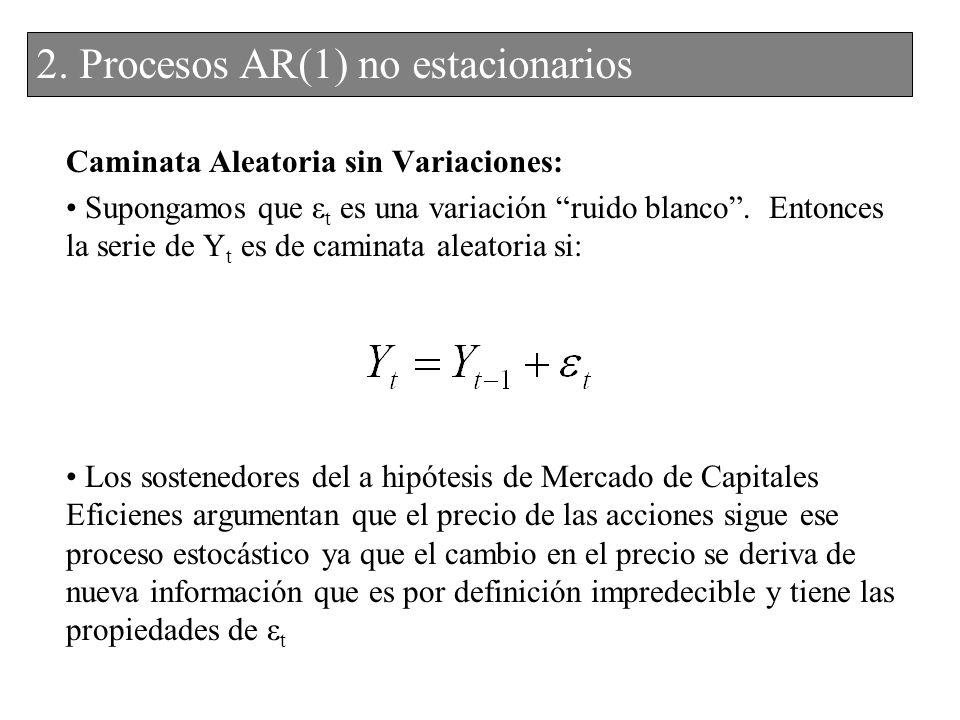 Caminata Aleatoria sin Variaciones: La ecuación anterior se puede escribir de la siguiente forma: O bien, de la siguiente forma: 2.