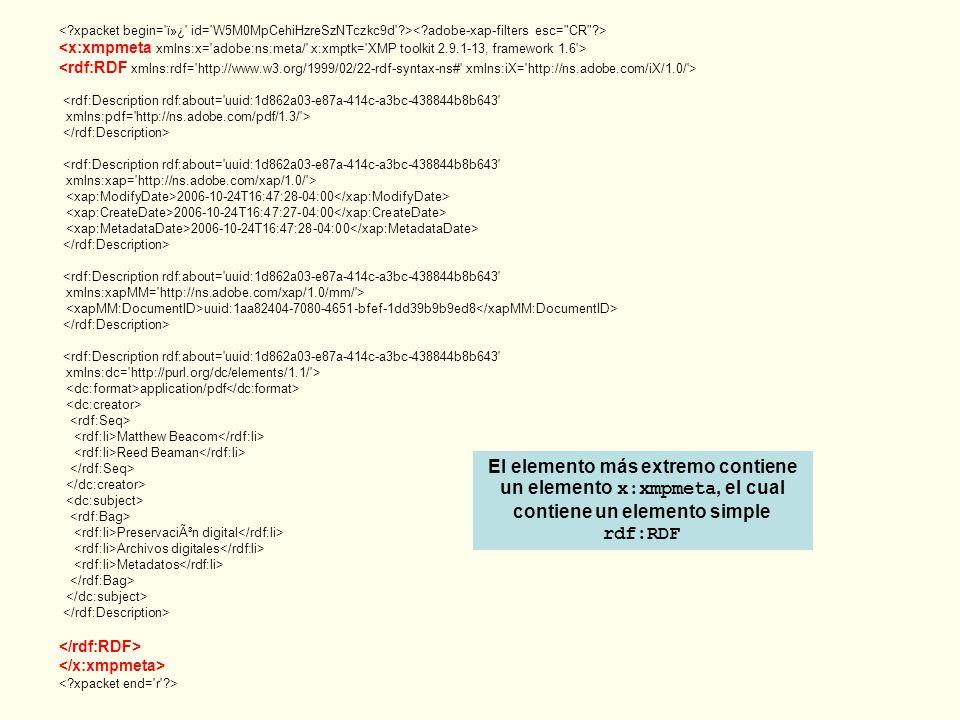 <rdf:Description rdf:about= uuid:1d862a03-e87a-414c-a3bc-438844b8b643 xmlns:pdf= http://ns.adobe.com/pdf/1.3/ > <rdf:Description rdf:about= uuid:1d862a03-e87a-414c-a3bc-438844b8b643 xmlns:xap= http://ns.adobe.com/xap/1.0/ > 2006-10-24T16:47:28-04:00 2006-10-24T16:47:27-04:00 2006-10-24T16:47:28-04:00 <rdf:Description rdf:about= uuid:1d862a03-e87a-414c-a3bc-438844b8b643 xmlns:xapMM= http://ns.adobe.com/xap/1.0/mm/ > uuid:1aa82404-7080-4651-bfef-1dd39b9b9ed8 <rdf:Description rdf:about= uuid:1d862a03-e87a-414c-a3bc-438844b8b643 xmlns:dc= http://purl.org/dc/elements/1.1/ > application/pdf Matthew Beacom Reed Beaman Preservación digital Archivos digitales Metadatos El elemento más extremo contiene un elemento x:xmpmeta, el cual contiene un elemento simple rdf:RDF