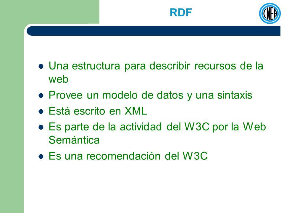 <rdf:Description rdf:about= uuid:1d862a03-e87a-414c-a3bc-438844b8b643 xmlns:pdf= http://ns.adobe.com/pdf/1.3/ > <rdf:Description rdf:about= uuid:1d862a03-e87a-414c-a3bc-438844b8b643 xmlns:xap= http://ns.adobe.com/xap/1.0/ > 2006-10-24T16:47:28-04:00 2006-10-24T16:47:27-04:00 2006-10-24T16:47:28-04:00 <rdf:Description rdf:about= uuid:1d862a03-e87a-414c-a3bc-438844b8b643 xmlns:xapMM= http://ns.adobe.com/xap/1.0/mm/ > uuid:1aa82404-7080-4651-bfef-1dd39b9b9ed8 <rdf:Description rdf:about= uuid:1d862a03-e87a-414c-a3bc-438844b8b643 xmlns:dc= http://purl.org/dc/elements/1.1/ > application/pdf Matthew Beacom Reed Beaman Preservación digital Archivos digitales Metadatos Propiedades XMP de tipo simple XAP(eXtensible Authoring and Publishing): metadatos internos que se usaban en versiones anteriores de Adobe, mantenidos por razones de compatibilidad