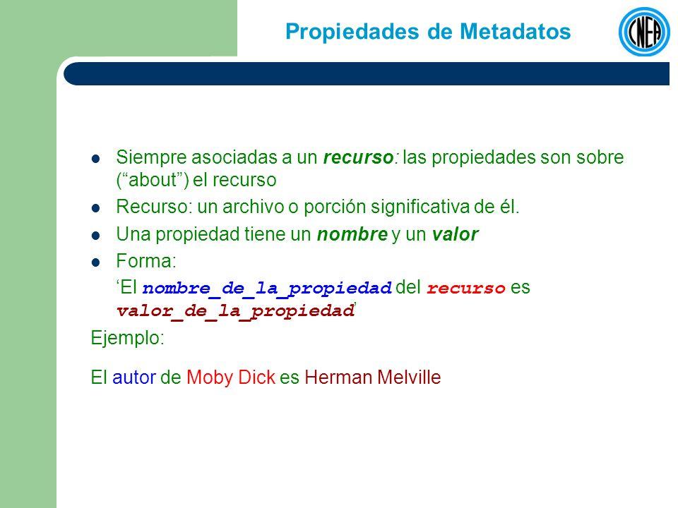 Propiedades de Metadatos Siempre asociadas a un recurso: las propiedades son sobre (about) el recurso Recurso: un archivo o porción significativa de él.