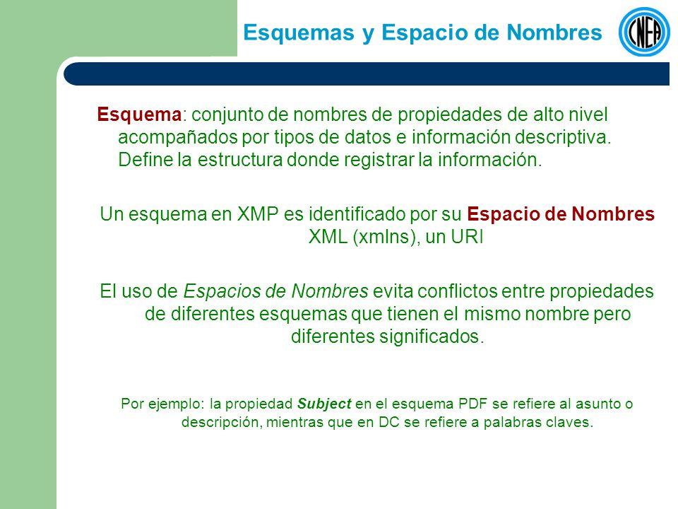 Esquemas y Espacio de Nombres Esquema: conjunto de nombres de propiedades de alto nivel acompañados por tipos de datos e información descriptiva.