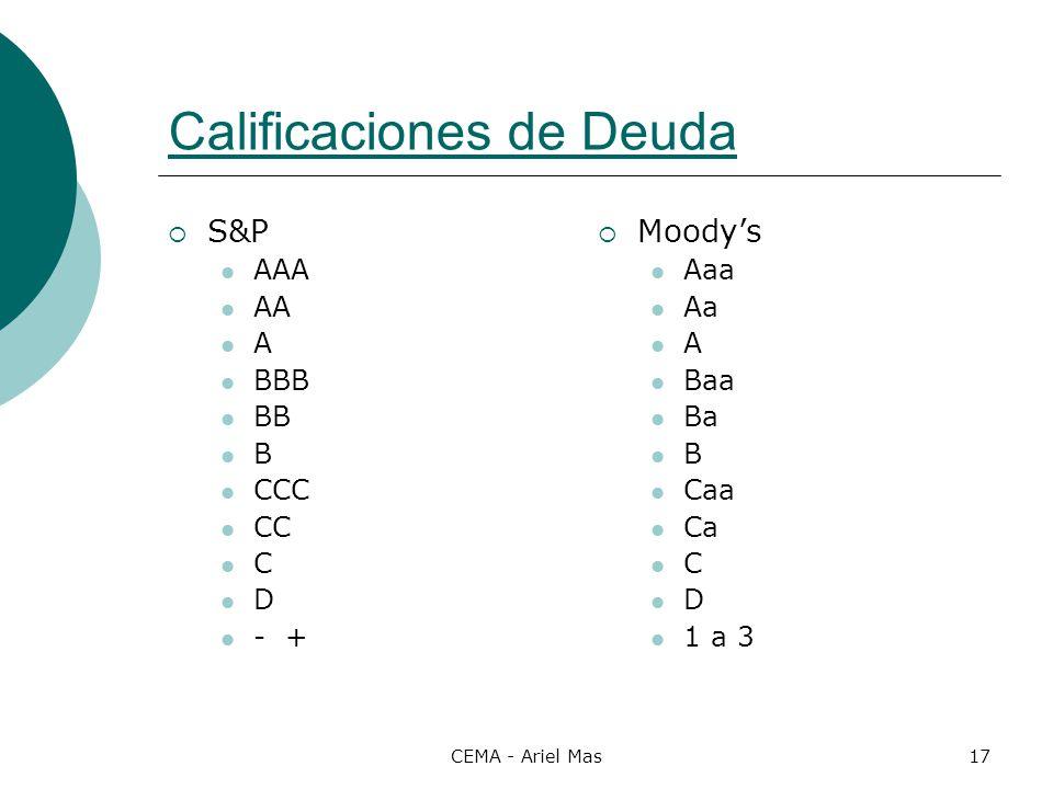 CEMA - Ariel Mas17 Calificaciones de Deuda S&P AAA AA A BBB BB B CCC CC C D - + Moodys Aaa Aa A Baa Ba B Caa Ca C D 1 a 3