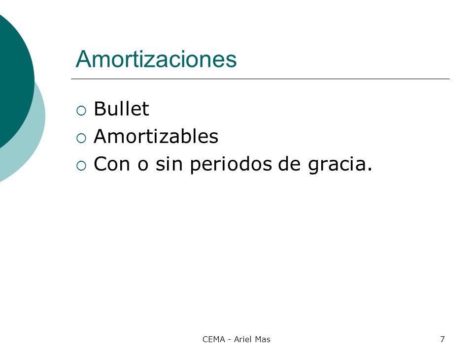 CEMA - Ariel Mas7 Amortizaciones Bullet Amortizables Con o sin periodos de gracia.