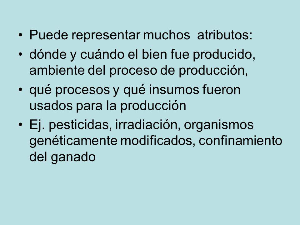 Puede representar muchos atributos: dónde y cuándo el bien fue producido, ambiente del proceso de producción, qué procesos y qué insumos fueron usados