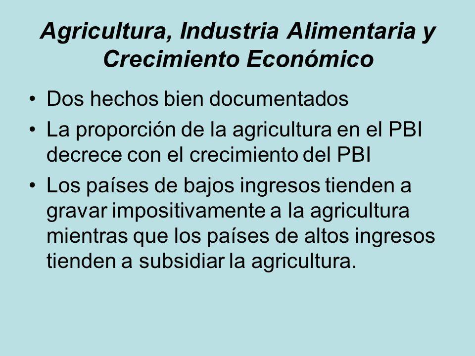 Agricultura, Industria Alimentaria y Crecimiento Económico Dos hechos bien documentados La proporción de la agricultura en el PBI decrece con el creci