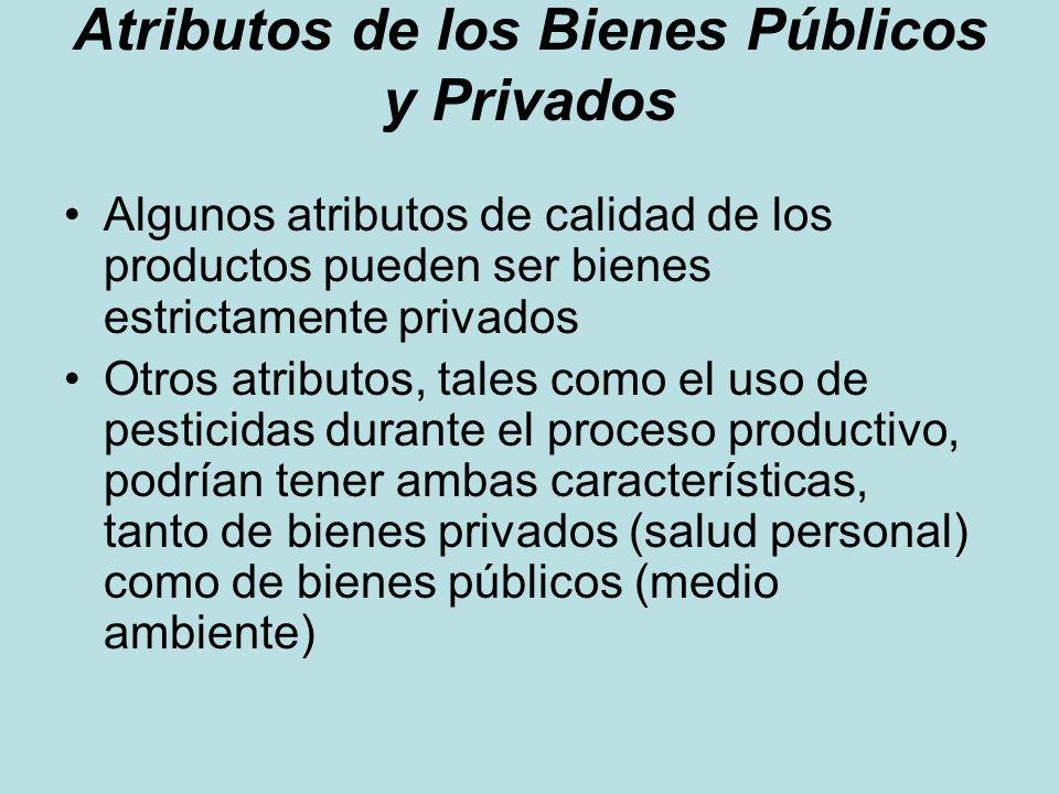 Atributos de los Bienes Públicos y Privados Algunos atributos de calidad de los productos pueden ser bienes estrictamente privados Otros atributos, ta
