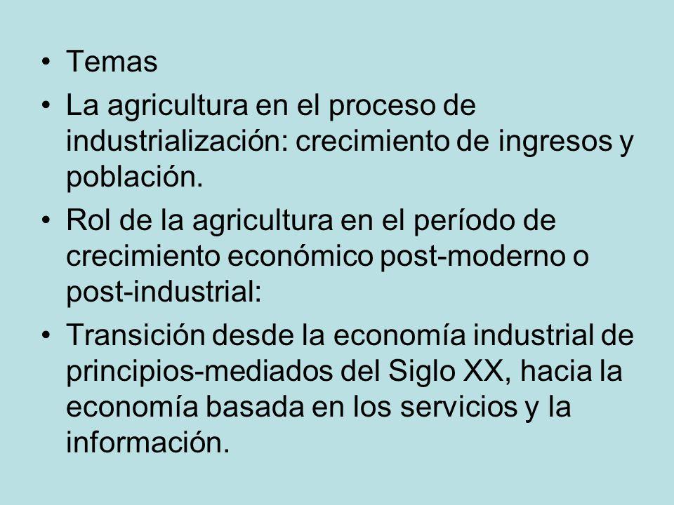 Temas La agricultura en el proceso de industrialización: crecimiento de ingresos y población. Rol de la agricultura en el período de crecimiento econó