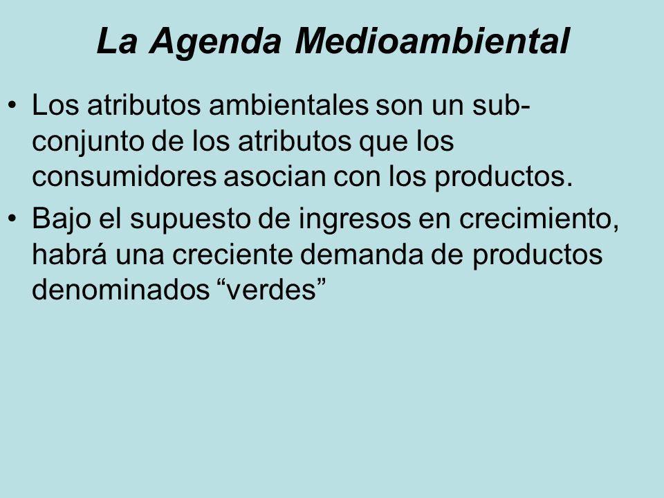 La Agenda Medioambiental Los atributos ambientales son un sub- conjunto de los atributos que los consumidores asocian con los productos. Bajo el supue