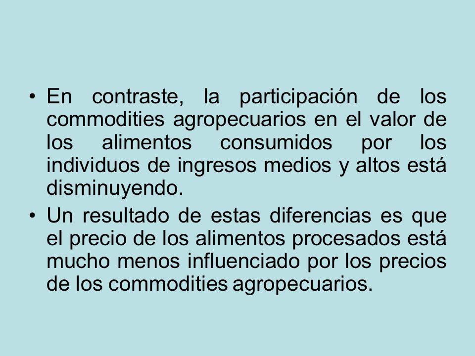 En contraste, la participación de los commodities agropecuarios en el valor de los alimentos consumidos por los individuos de ingresos medios y altos