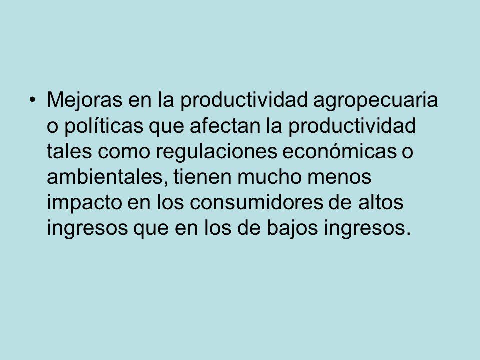 Mejoras en la productividad agropecuaria o políticas que afectan la productividad tales como regulaciones económicas o ambientales, tienen mucho menos