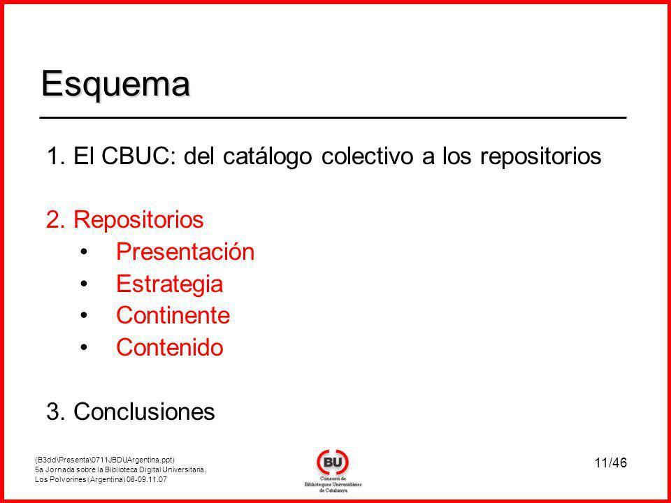 (B3dd\Presenta\0711JBDUArgentina.ppt) 5a Jornada sobre la Biblioteca Digital Universitaria, Los Polvorines (Argentina) 08-09.11.07 11/46 Esquema 1.