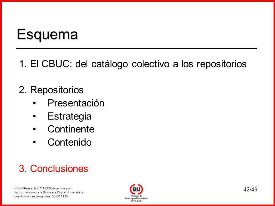 (B3dd\Presenta\0711JBDUArgentina.ppt) 5a Jornada sobre la Biblioteca Digital Universitaria, Los Polvorines (Argentina) 08-09.11.07 42/46 Esquema 1.