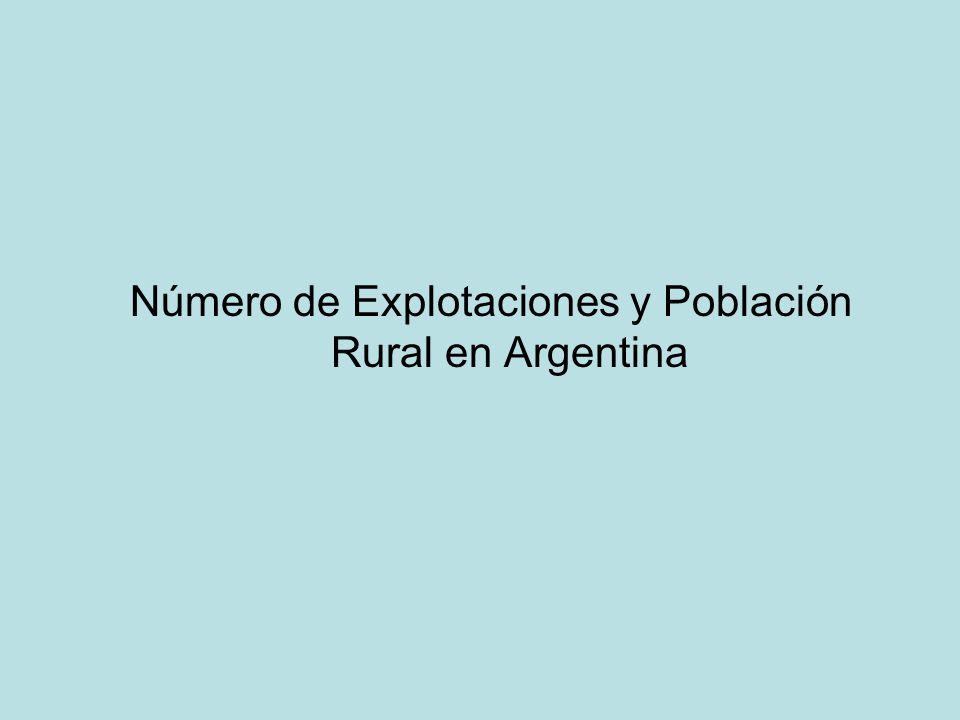 Número de Explotaciones y Población Rural en Argentina