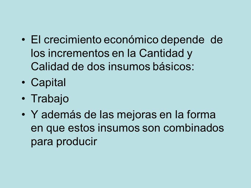 El crecimiento económico depende de los incrementos en la Cantidad y Calidad de dos insumos básicos: Capital Trabajo Y además de las mejoras en la for