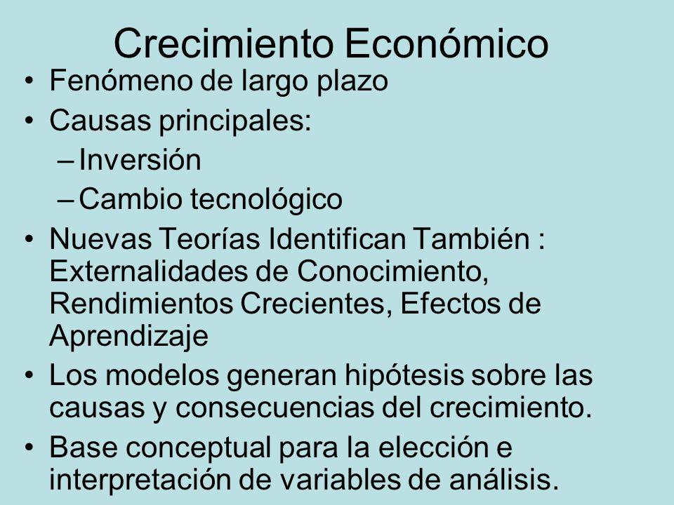 Crecimiento Económico Fenómeno de largo plazo Causas principales: –Inversión –Cambio tecnológico Nuevas Teorías Identifican También : Externalidades d