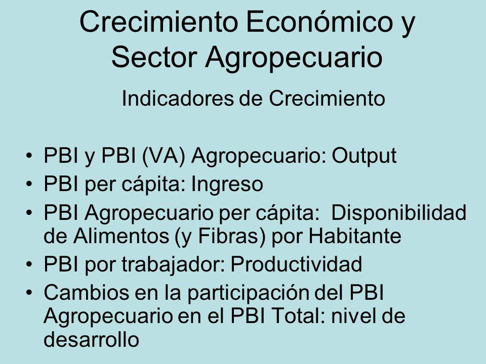 Crecimiento Económico y Sector Agropecuario Indicadores de Crecimiento PBI y PBI (VA) Agropecuario: Output PBI per cápita: Ingreso PBI Agropecuario per cápita: Disponibilidad de Alimentos (y Fibras) por Habitante PBI por trabajador: Productividad Cambios en la participación del PBI Agropecuario en el PBI Total: nivel de desarrollo