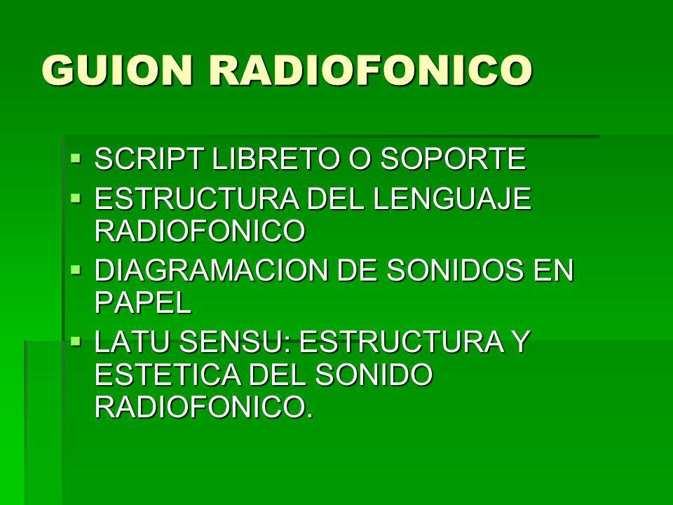 GUION RADIOFONICO SCRIPT LIBRETO O SOPORTE SCRIPT LIBRETO O SOPORTE ESTRUCTURA DEL LENGUAJE RADIOFONICO ESTRUCTURA DEL LENGUAJE RADIOFONICO DIAGRAMACI