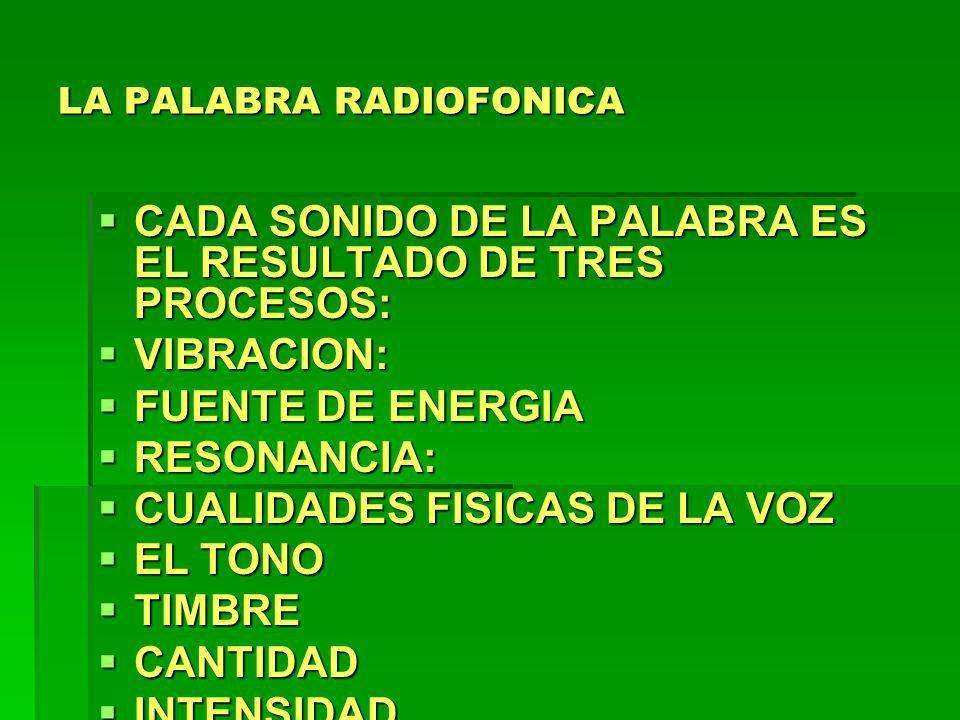 LA PALABRA RADIOFONICA CADA SONIDO DE LA PALABRA ES EL RESULTADO DE TRES PROCESOS: CADA SONIDO DE LA PALABRA ES EL RESULTADO DE TRES PROCESOS: VIBRACI