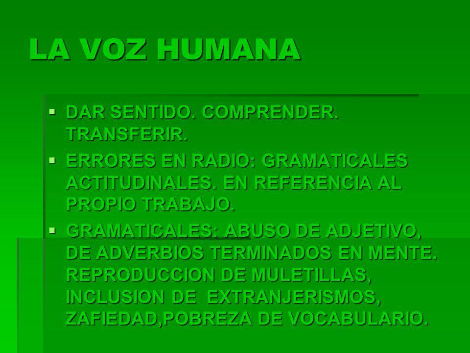 LA VOZ HUMANA DAR SENTIDO. COMPRENDER. TRANSFERIR. DAR SENTIDO. COMPRENDER. TRANSFERIR. ERRORES EN RADIO: GRAMATICALES ACTITUDINALES. EN REFERENCIA AL
