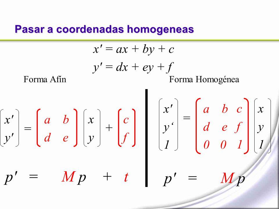 Pasar a coordenadas homogeneas x' = ax + by + c y' = dx + ey + f x' y 1 a b d e 0 cf1cf1 = xy1xy1 p' = M p x' y' a b d e cfcf = xyxy + p' = M p + t Fo