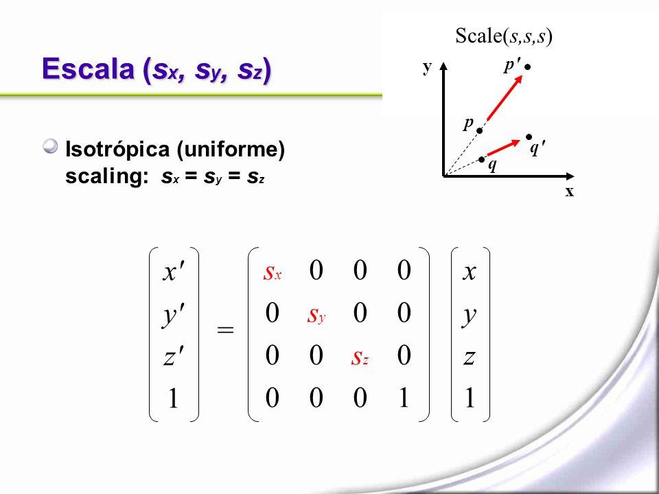 Escala (s x, s y, s z ) Isotrópica (uniforme) scaling: s x = s y = s z x' y' z' 1 = xyz1xyz1 sxsx 0 0 0 0 sysy 0 0 0 0 szsz 0 0 0 0 1 Scale(s,s,s) x p