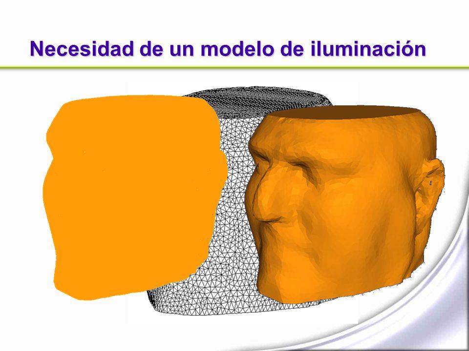 Necesidad de un modelo de iluminación