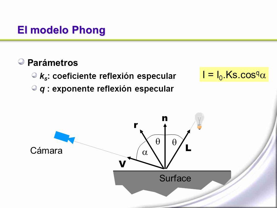 El modelo Phong Parámetros k s : coeficiente reflexión especular q : exponente reflexión especular Surface L n r Cámara V I = I 0.Ks.cos q