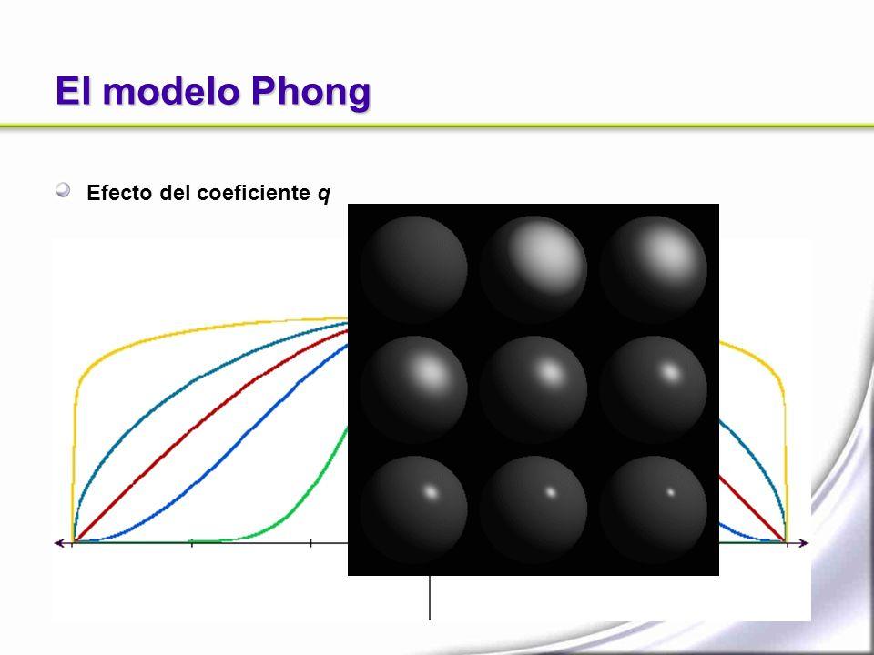 El modelo Phong Efecto del coeficiente q