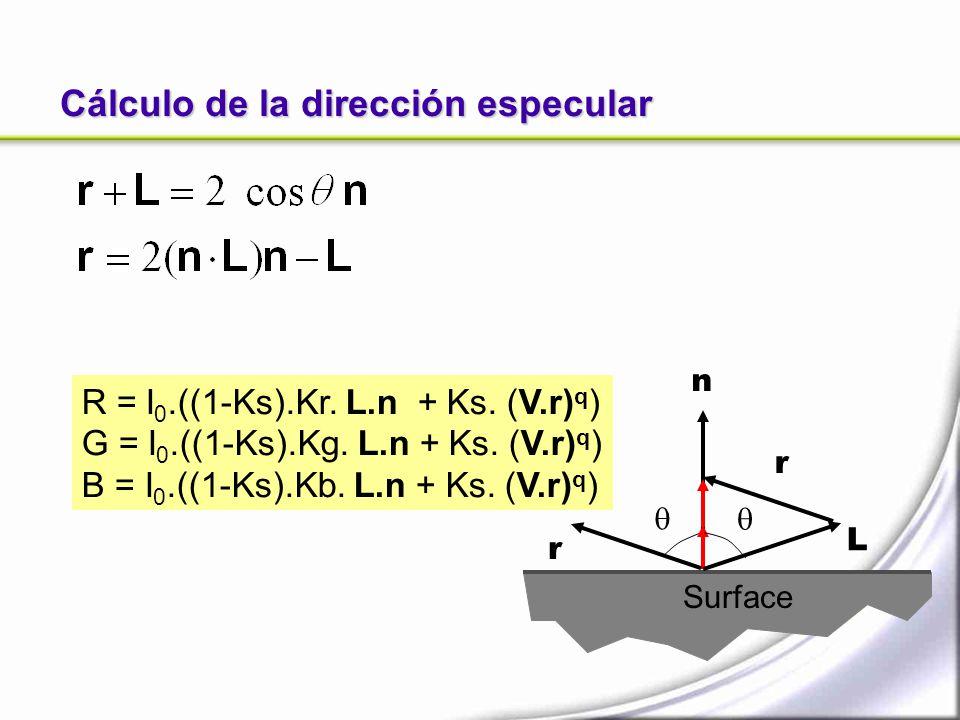 Cálculo de la dirección especular Surface L n r r R = I 0.((1-Ks).Kr. L.n + Ks. (V.r) q ) G = I 0.((1-Ks).Kg. L.n + Ks. (V.r) q ) B = I 0.((1-Ks).Kb.