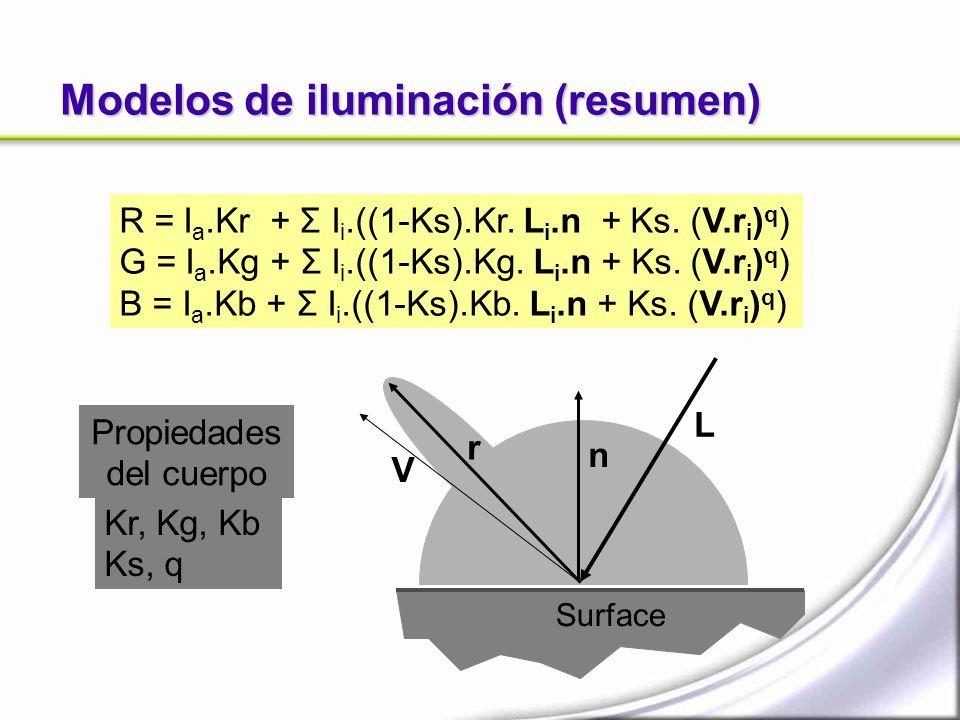 Modelos de iluminación (resumen) R = I a.Kr + Σ I i.((1-Ks).Kr. L i.n + Ks. (V.r i ) q ) G = I a.Kg + Σ I i.((1-Ks).Kg. L i.n + Ks. (V.r i ) q ) B = I