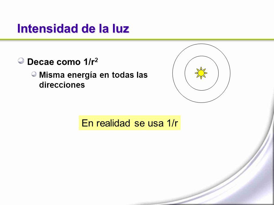 Intensidad de la luz Decae como 1/r 2 Misma energía en todas las direcciones En realidad se usa 1/r