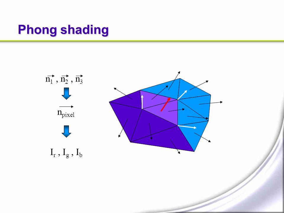 Phong shading n 1, n 2, n 3 n pixel I r, I g, I b