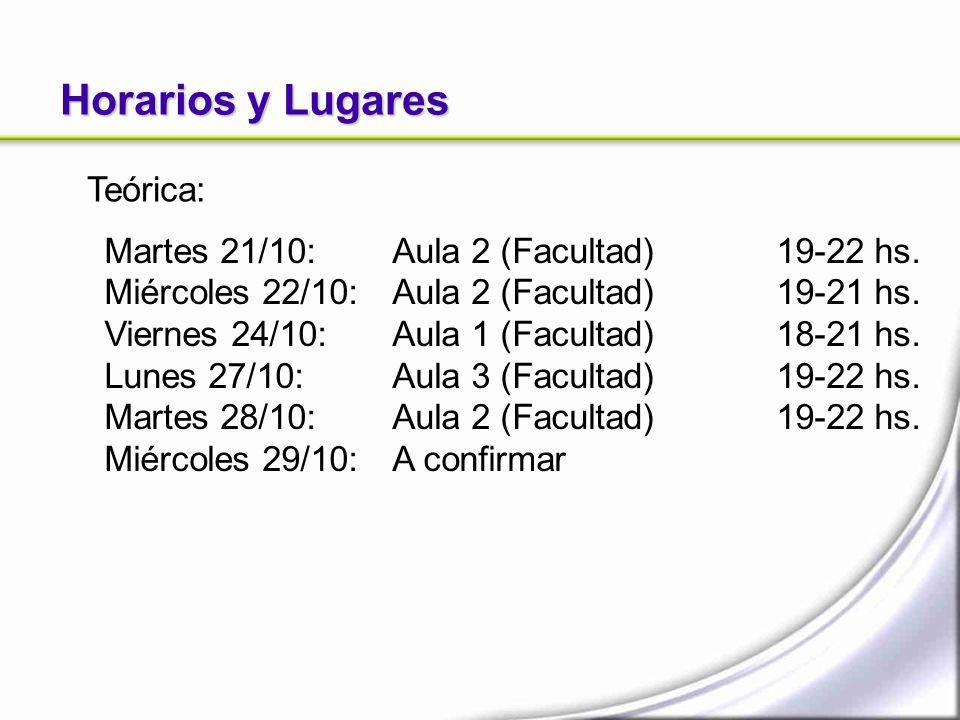 Horarios y Lugares Martes 21/10: Aula 2 (Facultad) 19-22 hs. Miércoles 22/10:Aula 2 (Facultad)19-21 hs. Viernes 24/10:Aula 1 (Facultad)18-21 hs. Lunes