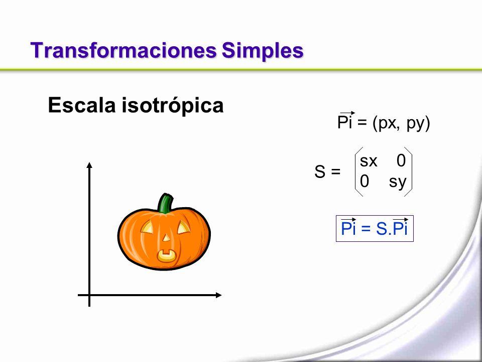 Transformaciones Simples Escala isotrópica Pi = S.Pi Pi = (px, py) sx 0 0 sy S =