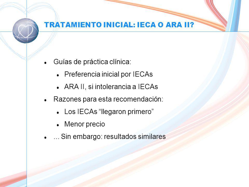 TRATAMIENTO INICIAL: IECA O ARA II.
