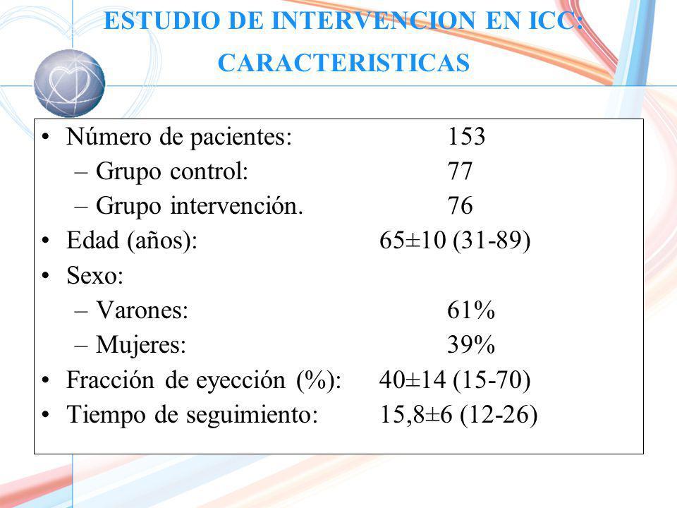 ESTUDIO DE INTERVENCION EN ICC: CARACTERISTICAS Número de pacientes:153 –Grupo control: 77 –Grupo intervención.