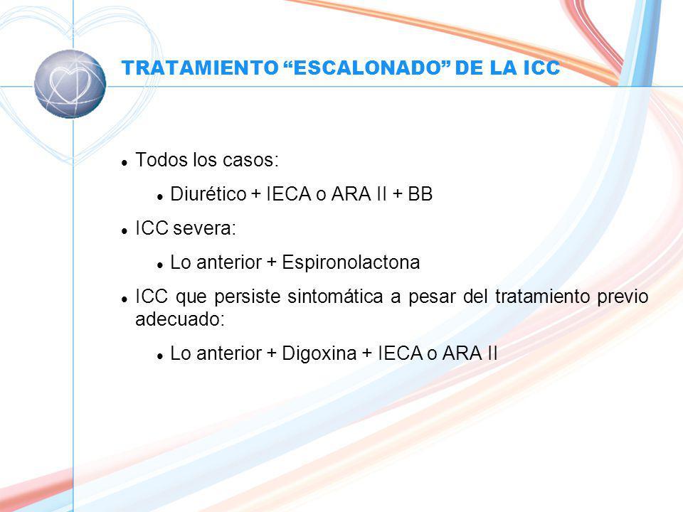 TRATAMIENTO ESCALONADO DE LA ICC l Todos los casos: l Diurético + IECA o ARA II + BB l ICC severa: l Lo anterior + Espironolactona l ICC que persiste sintomática a pesar del tratamiento previo adecuado: l Lo anterior + Digoxina + IECA o ARA II