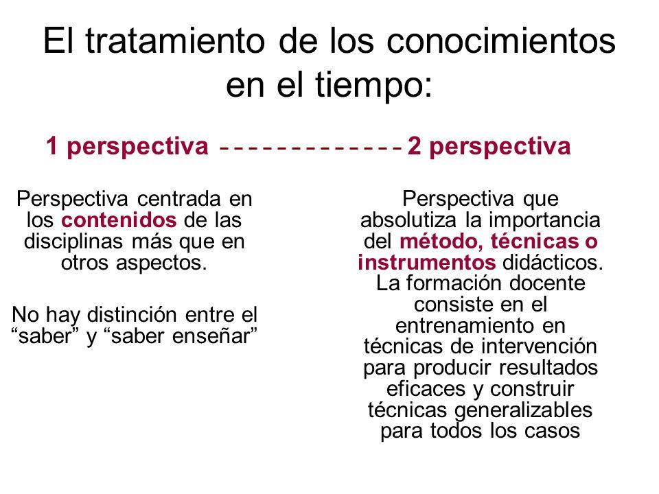 El tratamiento de los conocimientos en el tiempo: Perspectiva centrada en los contenidos de las disciplinas más que en otros aspectos.