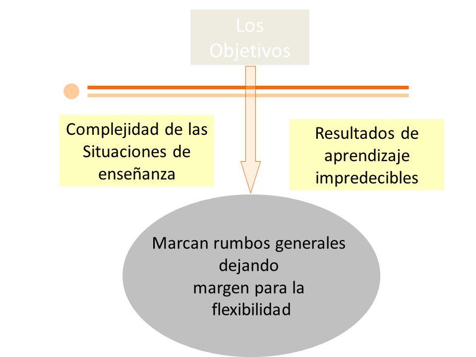 Los Objetivos Complejidad de las Situaciones de enseñanza Resultados de aprendizaje impredecibles Marcan rumbos generales dejando margen para la flexibilidad