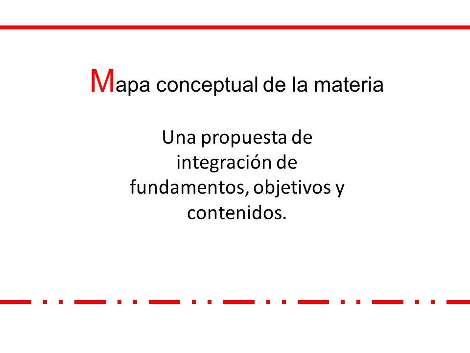 M apa conceptual de la materia Una propuesta de integración de fundamentos, objetivos y contenidos.