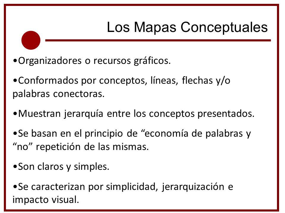 Los Mapas Conceptuales Organizadores o recursos gráficos.