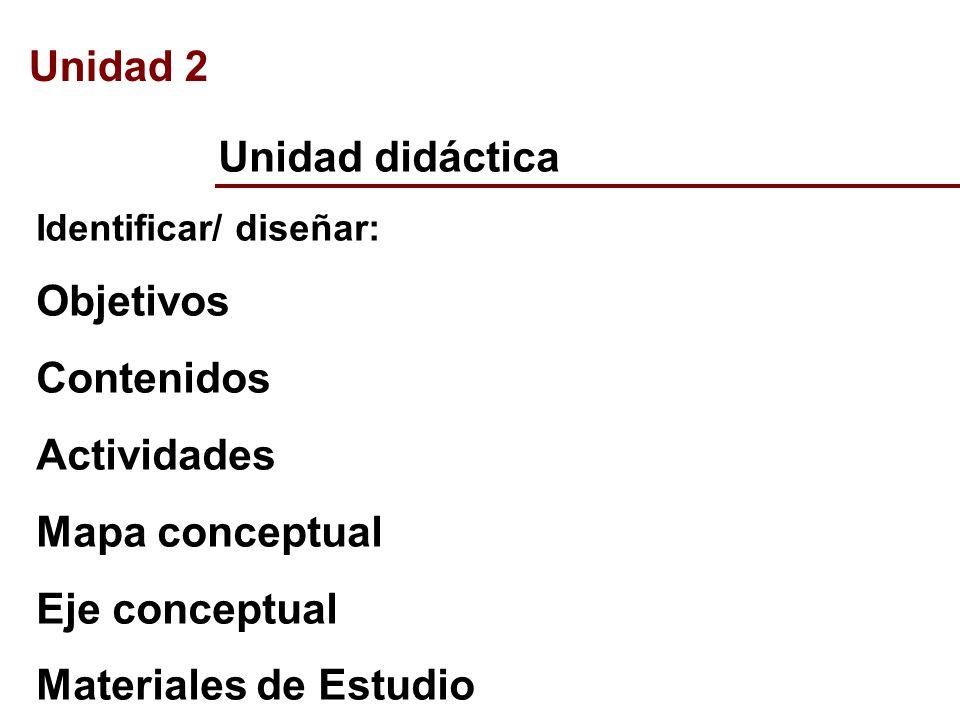 Unidad didáctica Identificar/ diseñar: Objetivos Contenidos Actividades Mapa conceptual Eje conceptual Materiales de Estudio Unidad 2
